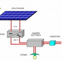 impianto_fotovoltaico_grid_connected